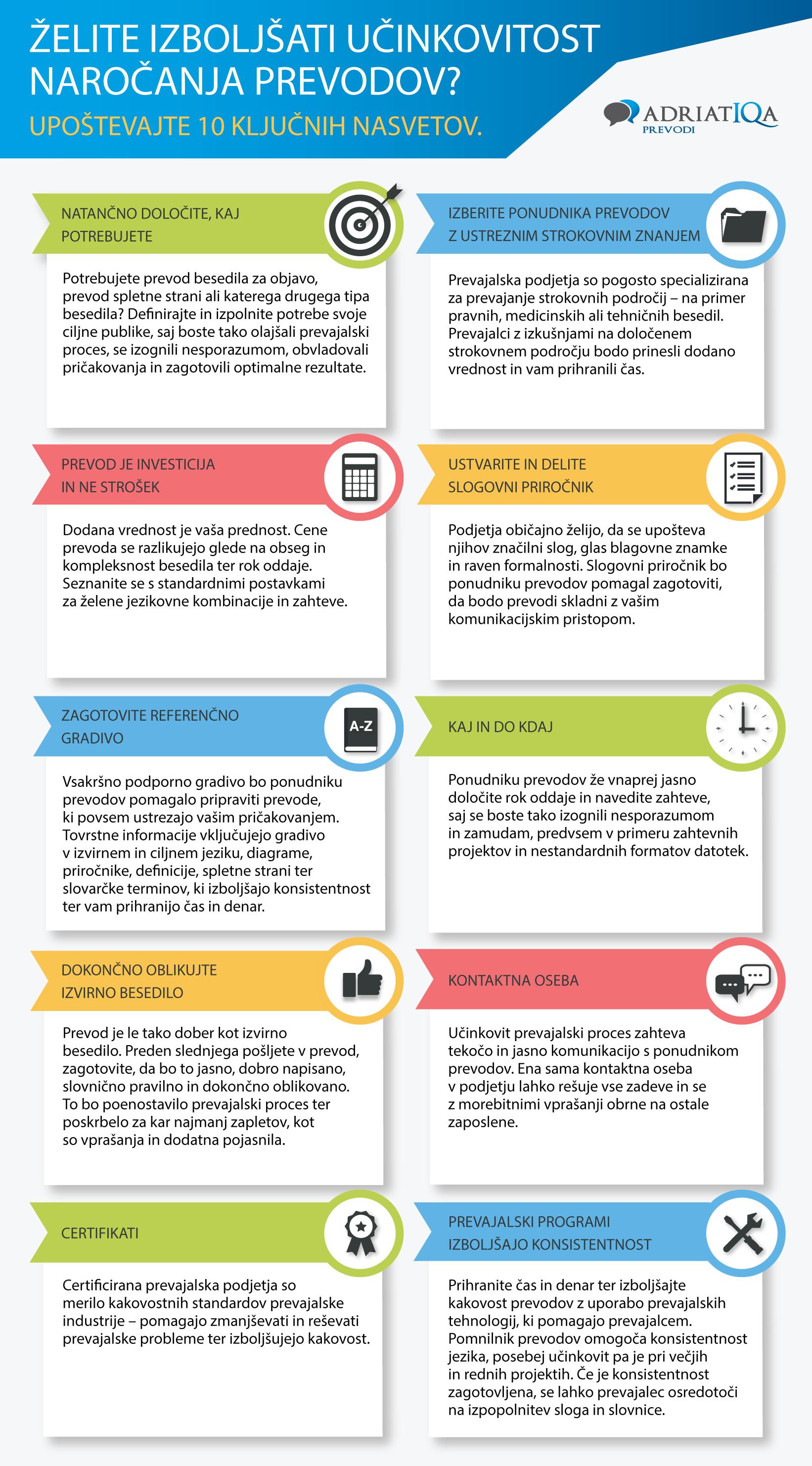 Infographic-translation-efficiency-SL-black