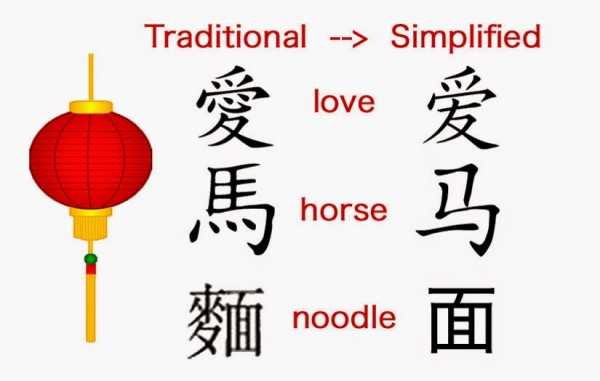 tradicionalna in poenostavljena kitajscina